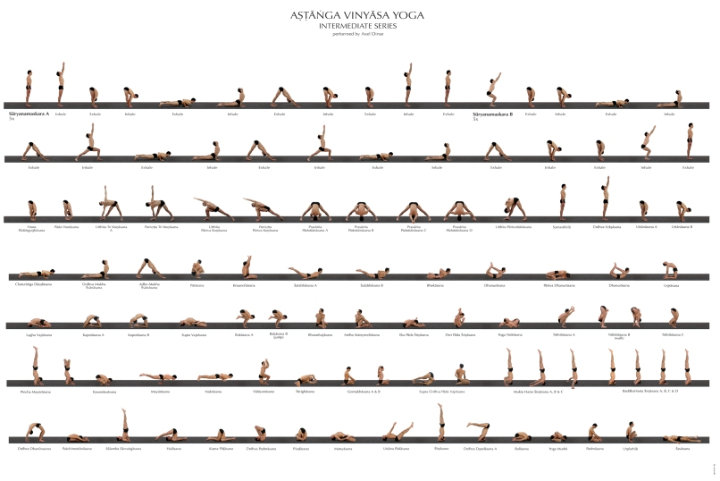 Yoga Poses With Names Chart Workout Krtsy